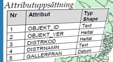 Exempel på distriktsindelning med attributuppsättning